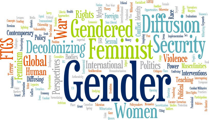 Post Graduate Diploma Course in Gender Studies