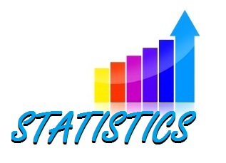 Bachelor of Commerce (BCom Statistics)