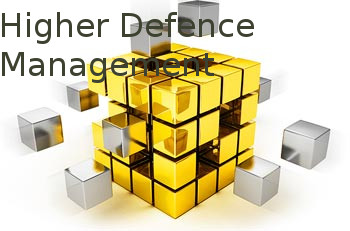 Higher Defence Management Course (HDMC)