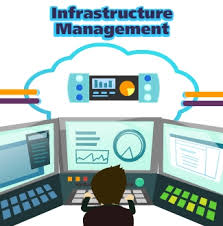 IT Infrastructure Management (ITIM)