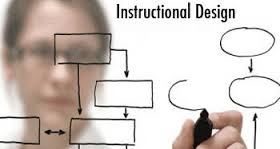 P.G Diploma in Instructional Design