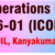 International Conference on Operations Research Systems Science and Management Science ICORSSMS 2016, PCE, November 19-20 2016, Kanyakumari, Tamil Nadu