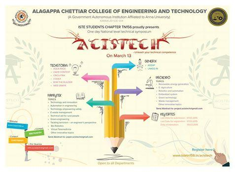 ACISTECH 2015, Alagappa College of Engineering and Technology, March 13 2015, Karaikudi, Tamil Nadu