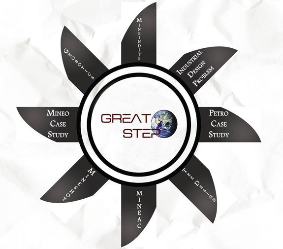 GREATSTEP 15, Indian Institute of Technology, October 9-11 2015, Kharagpur, West Bengal