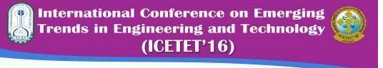 International Conference on Emerging Trends in Engineering & Technology (ICETET-2016), Pandian Saraswathi Yadav Engineering College, Mar 11-12 2016, Sivagangai, Tamil Nadu