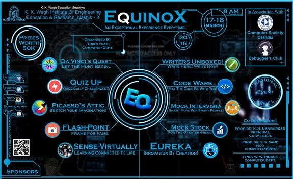 Equinox 2K16, K K Wagh Institute of Engineering Education & Research, March 17-18 2016, Nashik, Maharashtra