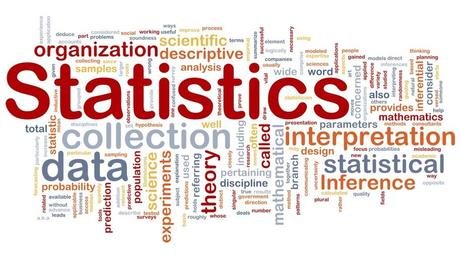MSc Statistics (Integrated Course)