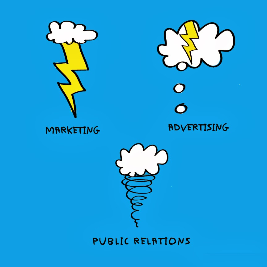 Graduate Diploma in Advertising, Marketing and Public Relations