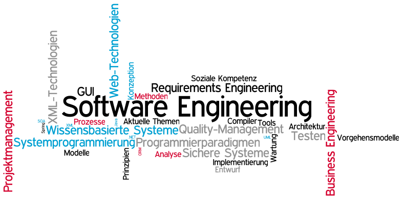 Bachelor of Technology (BTech Software Engineering)